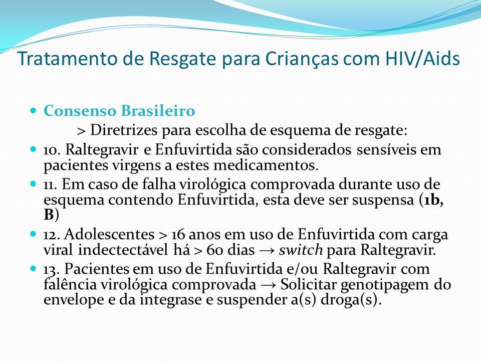 Consenso Brasileiro > Diretrizes para escolha de esquema de resgate: 10. Raltegravir e Enfuvirtida são considerados sensíveis em pacientes virgens a e
