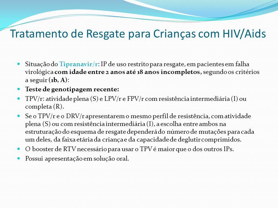 Tratamento de Resgate para Crianças com HIV/Aids Situação do Tipranavir/r: IP de uso restrito para resgate, em pacientes em falha virológica com idade