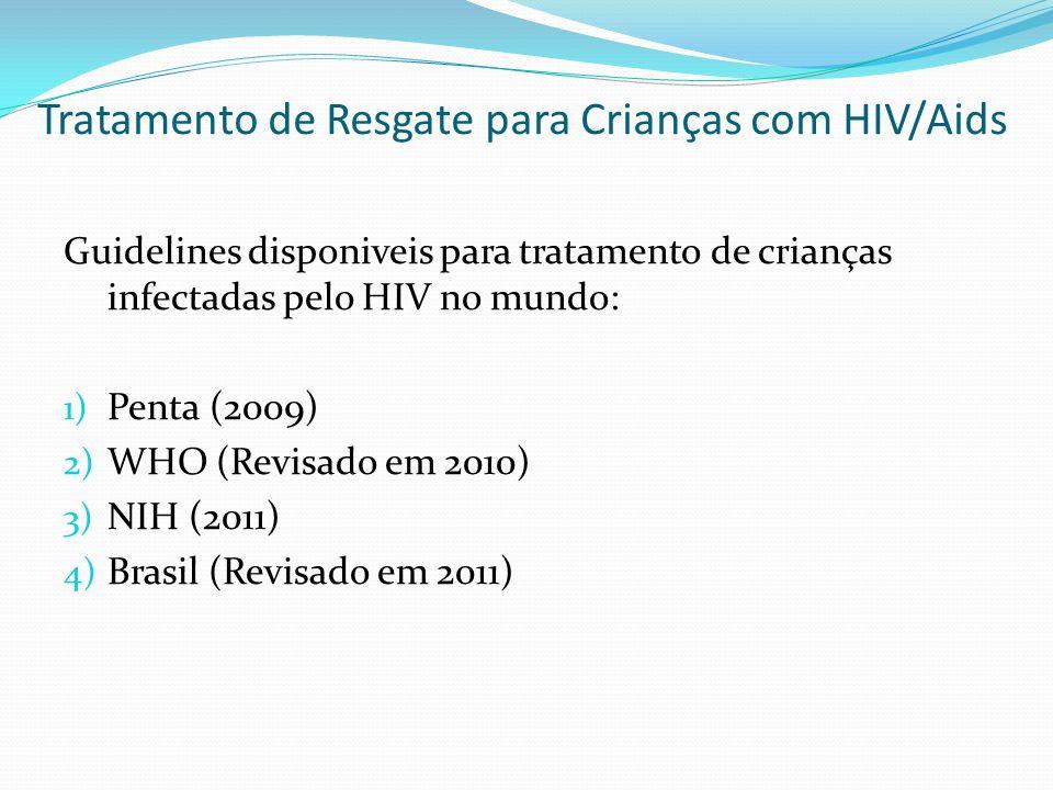 Tratamento de Resgate para Crianças com HIV/Aids Guidelines disponiveis para tratamento de crianças infectadas pelo HIV no mundo: 1) Penta (2009) 2) W