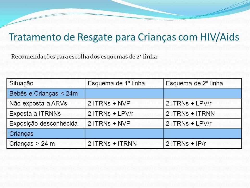 Tratamento de Resgate para Crianças com HIV/Aids Situação do Tipranavir/r: IP de uso restrito para resgate, em pacientes em falha virológica com idade entre 2 anos até 18 anos incompletos, segundo os critérios a seguir (1b, A): Teste de genotipagem recente: TPV/r: atividade plena (S) e LPV/r e FPV/r com resistência intermediária (I) ou completa (R).