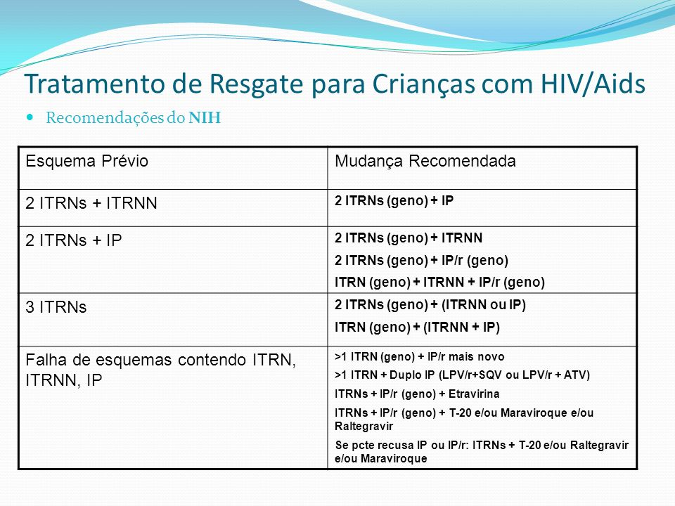 Tratamento de Resgate para Crianças com HIV/Aids Recomendações do NIH Esquema PrévioMudança Recomendada 2 ITRNs + ITRNN 2 ITRNs (geno) + IP 2 ITRNs +