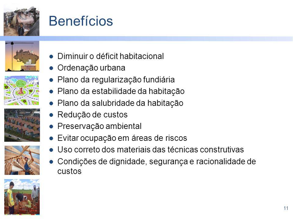 Benefícios Diminuir o déficit habitacional Ordenação urbana Plano da regularização fundiária Plano da estabilidade da habitação Plano da salubridade d