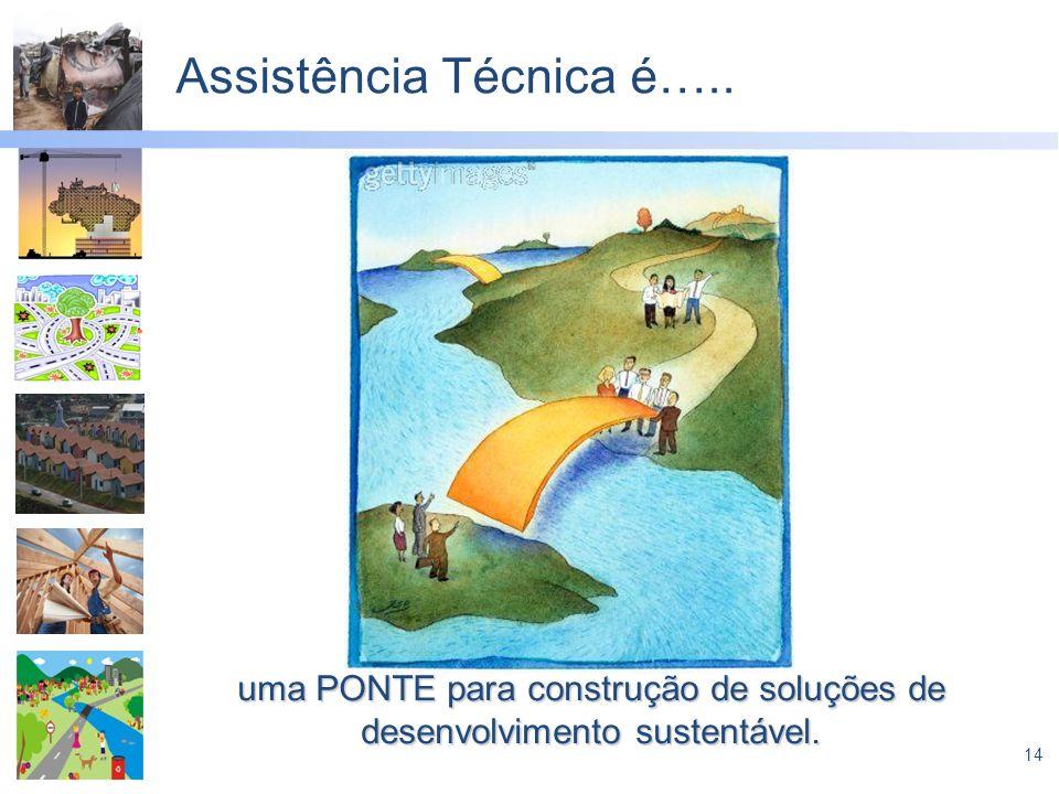 14 Assistência Técnica é….. uma PONTE para construção de soluções de desenvolvimento sustentável.