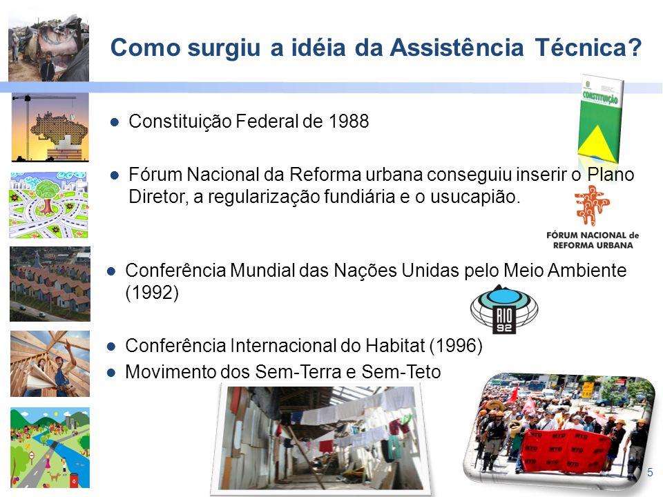 5 Como surgiu a idéia da Assistência Técnica? Constituição Federal de 1988 Fórum Nacional da Reforma urbana conseguiu inserir o Plano Diretor, a regul