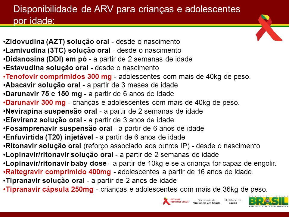 Disponibilidade de ARV para crianças e adolescentes por idade: Zidovudina (AZT) solução oral - desde o nascimento Lamivudina (3TC) solução oral - desd