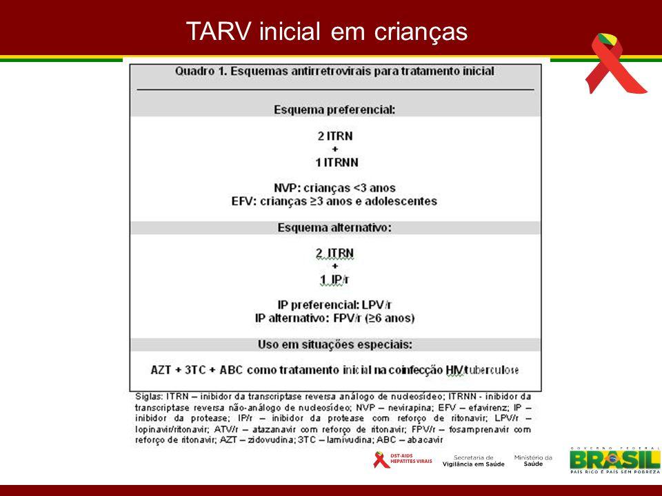 TARV inicial em crianças