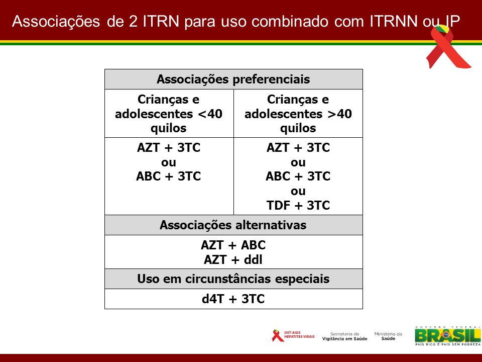 Associações de 2 ITRN para uso combinado com ITRNN ou IP Associações preferenciais Crianças e adolescentes <40 quilos Crianças e adolescentes >40 quil