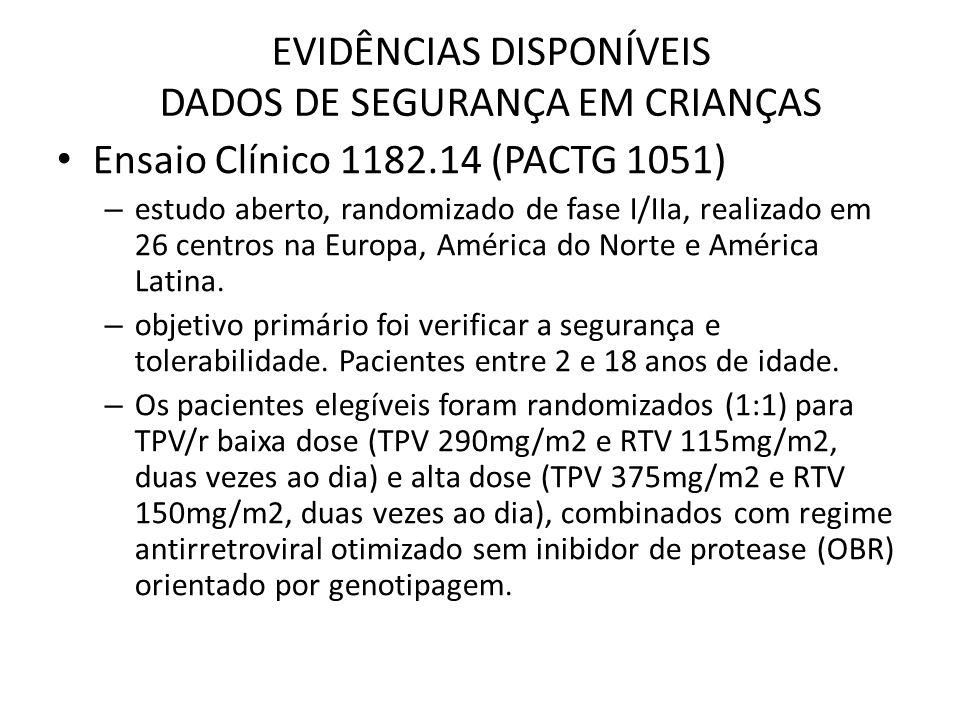 EVIDÊNCIAS DISPONÍVEIS DADOS DE SEGURANÇA EM CRIANÇAS Ensaio Clínico 1182.14 (PACTG 1051) – estudo aberto, randomizado de fase I/IIa, realizado em 26