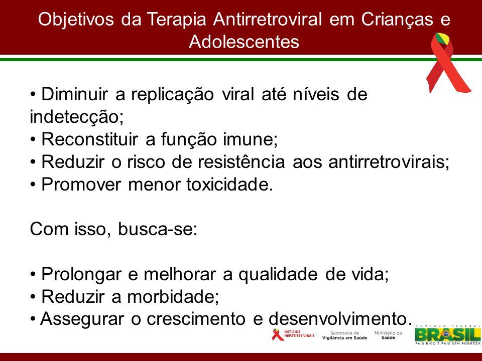 Objetivos da Terapia Antirretroviral em Crianças e Adolescentes Diminuir a replicação viral até níveis de indetecção; Reconstituir a função imune; Red