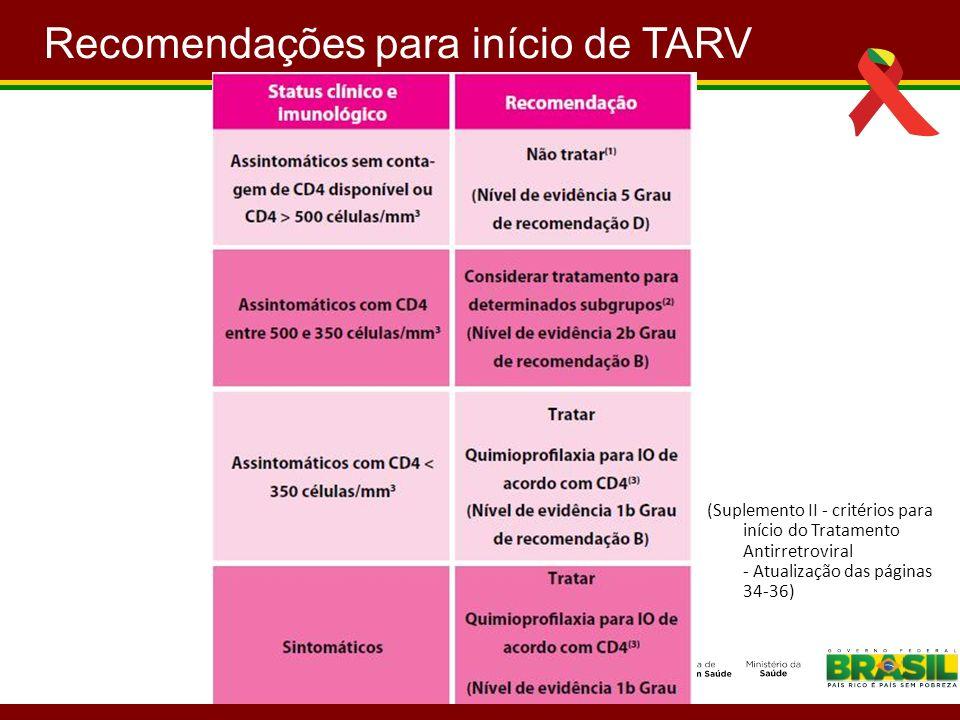 Recomendações para início de TARV O tratamento deve ser considerado para subgrupos que apresentem as seguintes situações: nefropatia do HIV; idade > 55 anos; co-infecção HBV e/ou HCV; risco cardiovascular elevado, neoplasia, carga viral > 100 mil cópias/ml.
