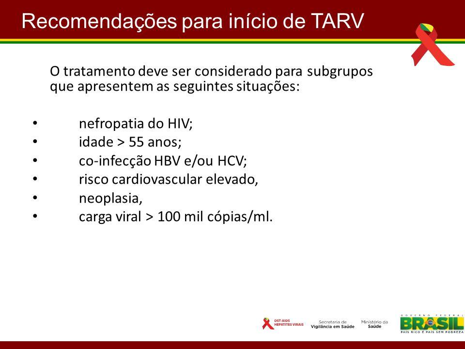 Recomendações para início de TARV O tratamento deve ser considerado para subgrupos que apresentem as seguintes situações: nefropatia do HIV; idade > 5