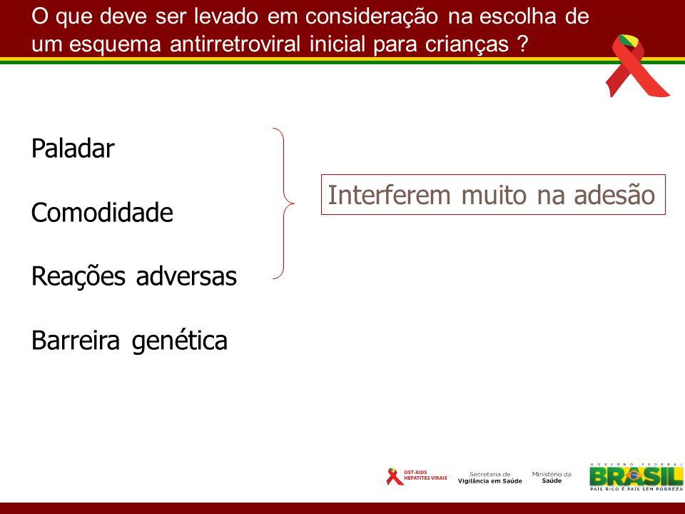 Atualmente existem no Brasil 4.006 menores de 13 anos em TARV e cerca de 3.800 adolescentes até 18 anos incompletos (AGO/2011).