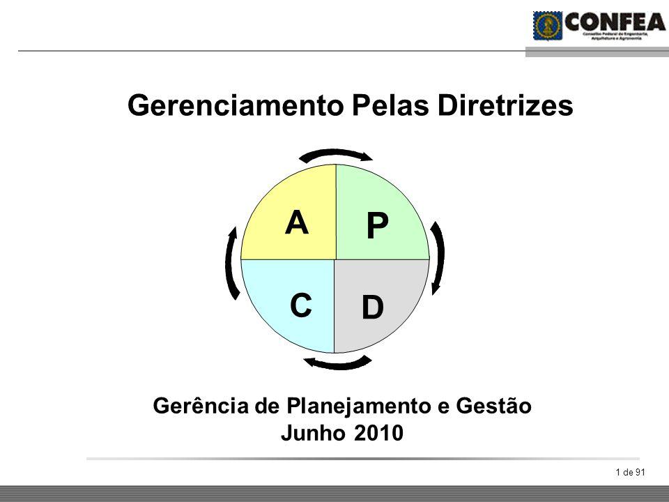 72 de 91 Diretriz: Método de Gerenciamento A B EFEITO RESULTADO PRODUTO PROCESSOS - MEIOS CONHECER A META CONHECER O PROBLEMA E SUAS CARACTERISTICAS IMPORTANTES ANALISAR O PROCESSO, CAUSAS MAIS IMPORTANTES ANALISAR O PLANO CAUSA MEDIDAS PLANOS DIRETRIZ = META + PLANO