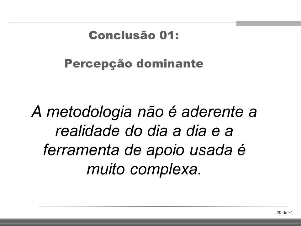 20 de 91 Conclusão 01: Percepção dominante A metodologia não é aderente a realidade do dia a dia e a ferramenta de apoio usada é muito complexa.