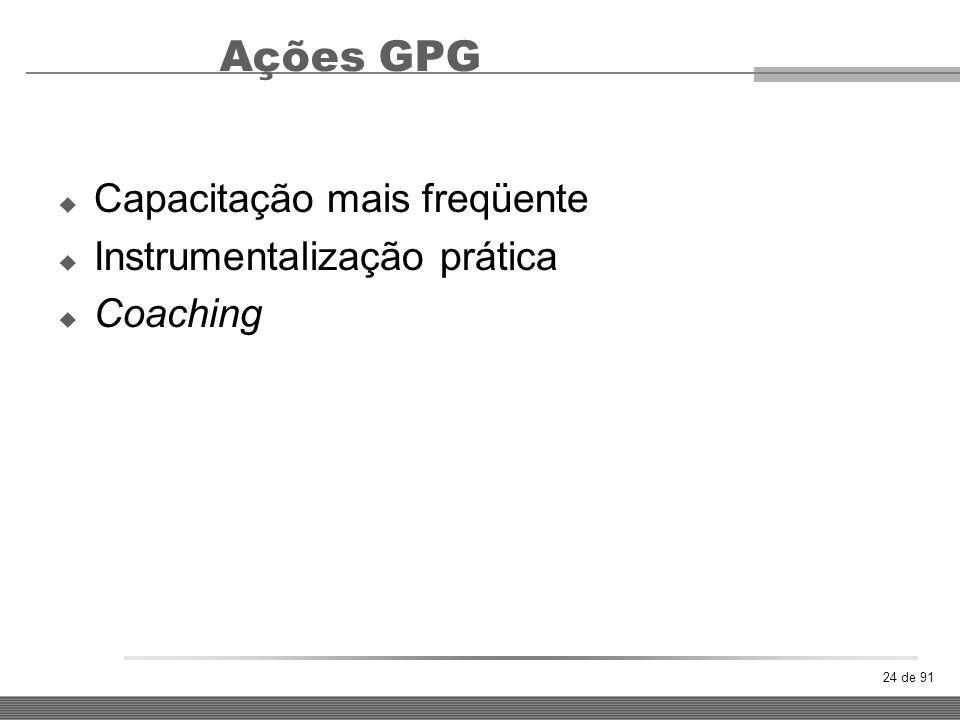 24 de 91 Ações GPG Capacitação mais freqüente Instrumentalização prática Coaching