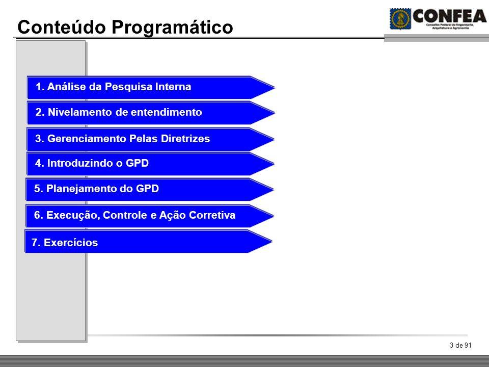 3 de 91 Conteúdo Programático 1. Análise da Pesquisa Interna 2. Nivelamento de entendimento 3. Gerenciamento Pelas Diretrizes 4. Introduzindo o GPD 5.