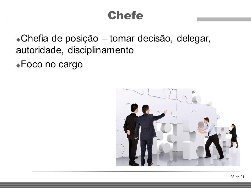 33 de 91 Chefe Chefia de posição – tomar decisão, delegar, autoridade, disciplinamento Foco no cargo