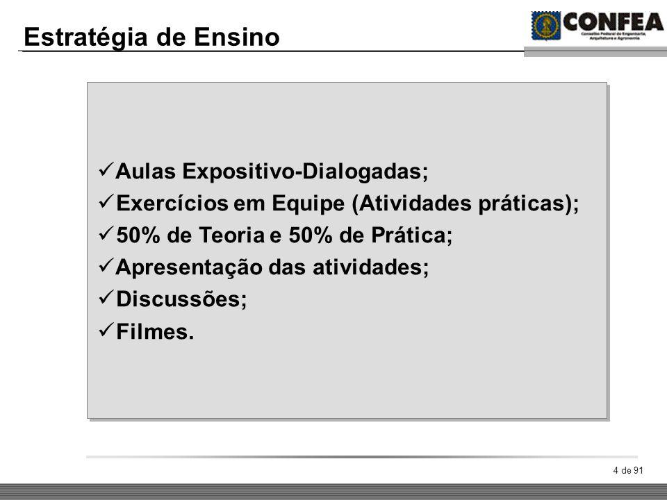 4 de 91 Estratégia de Ensino Aulas Expositivo-Dialogadas; Exercícios em Equipe (Atividades práticas); 50% de Teoria e 50% de Prática; Apresentação das