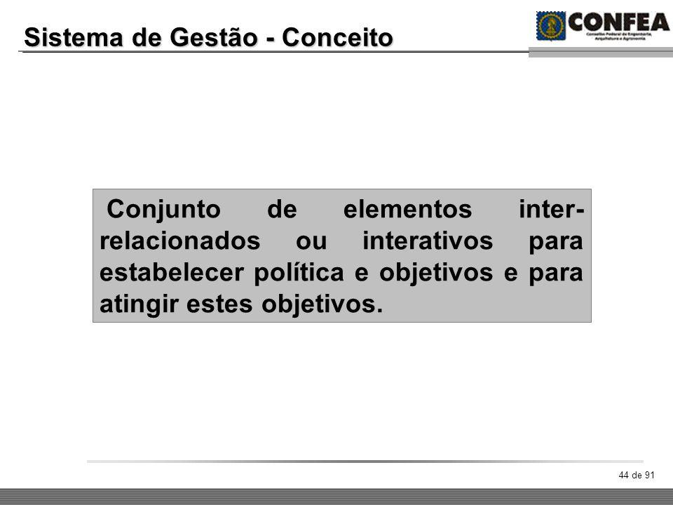 44 de 91 Sistema de Gestão - Conceito Conjunto de elementos inter- relacionados ou interativos para estabelecer política e objetivos e para atingir es