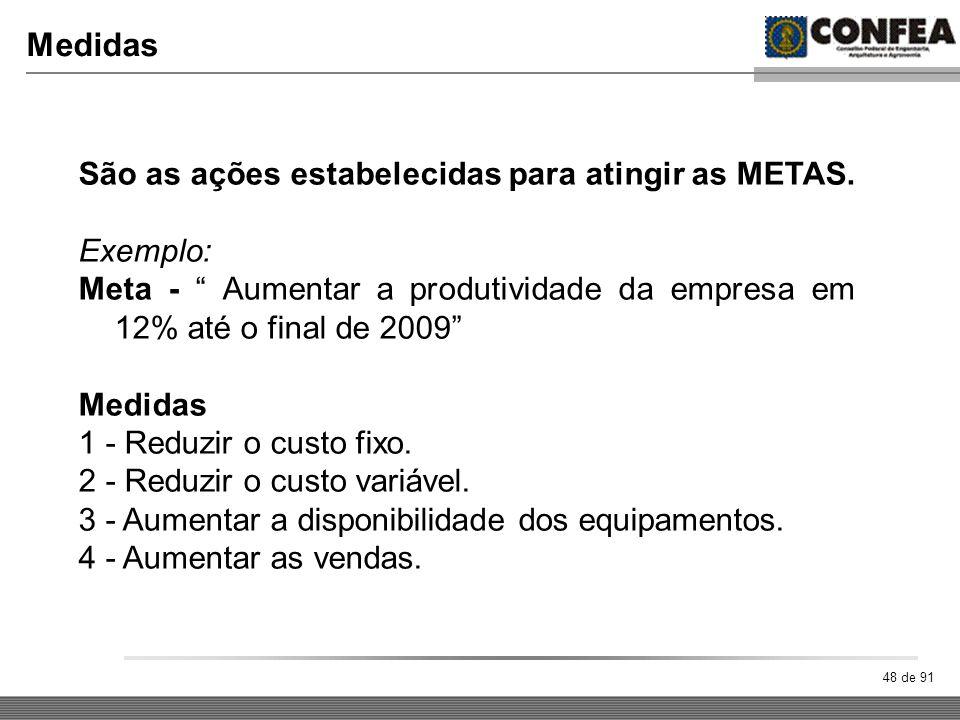 48 de 91 Medidas São as ações estabelecidas para atingir as METAS. Exemplo: Meta - Aumentar a produtividade da empresa em 12% até o final de 2009 Medi