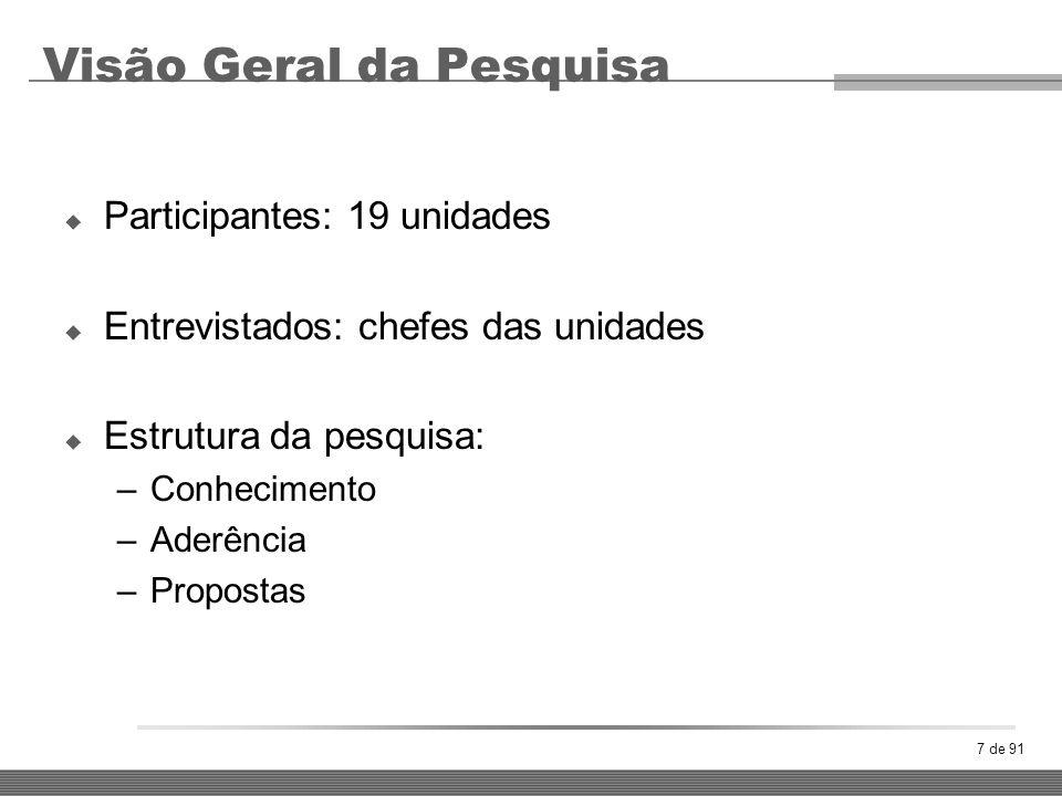 7 de 91 Visão Geral da Pesquisa Participantes: 19 unidades Entrevistados: chefes das unidades Estrutura da pesquisa: –Conhecimento –Aderência –Propost
