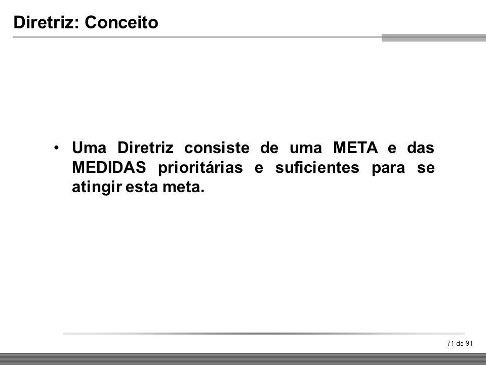 71 de 91 Diretriz: Conceito Uma Diretriz consiste de uma META e das MEDIDAS prioritárias e suficientes para se atingir esta meta.
