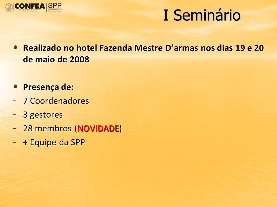 I Seminário Realizado no hotel Fazenda Mestre Darmas nos dias 19 e 20 de maio de 2008 Realizado no hotel Fazenda Mestre Darmas nos dias 19 e 20 de mai