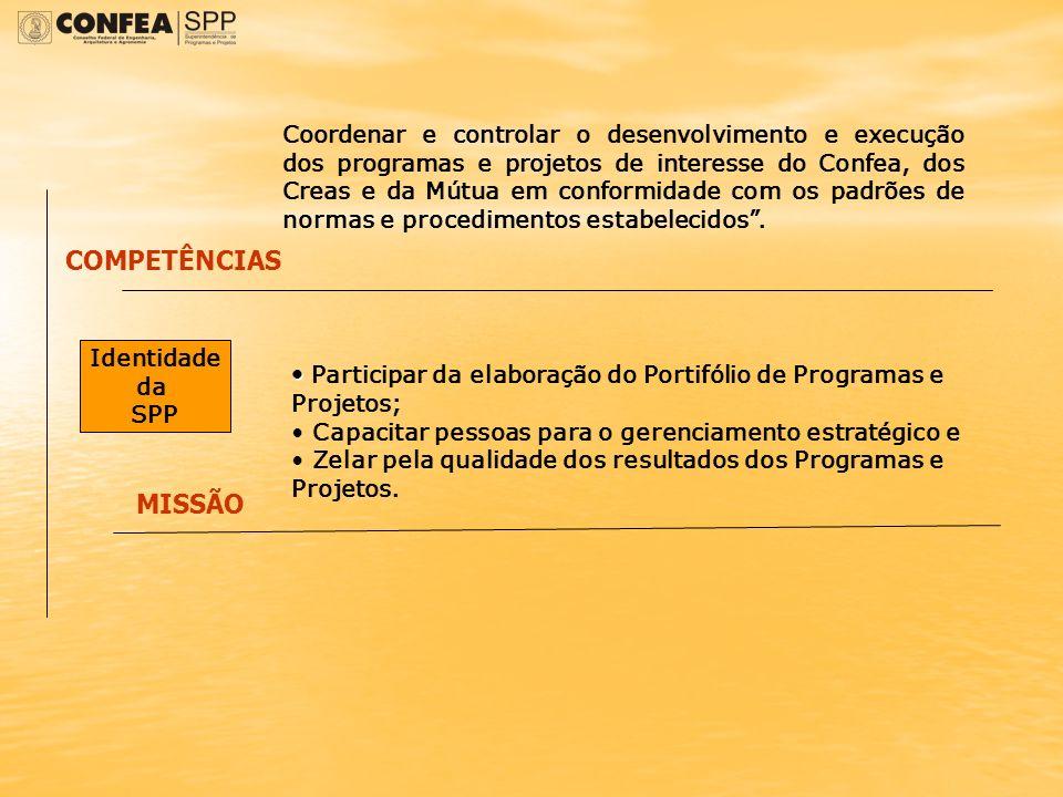 COMPETÊNCIAS MISSÃO Identidade da SPP Coordenar e controlar o desenvolvimento e execução dos programas e projetos de interesse do Confea, dos Creas e