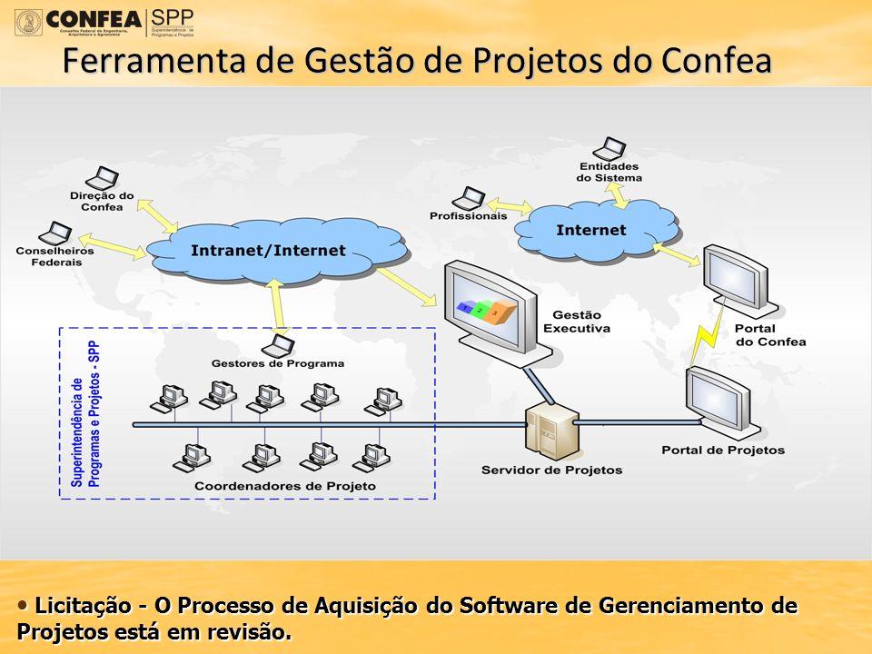 Ferramenta de Gestão de Projetos do Confea Licitação - O Processo de Aquisição do Software de Gerenciamento de Projetos está em revisão. Licitação - O