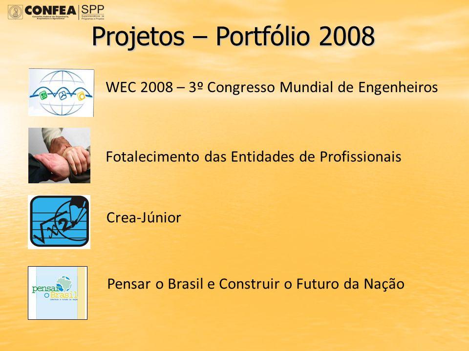 Projetos – Portfólio 2008 WEC 2008 – 3º Congresso Mundial de Engenheiros Crea-Júnior Pensar o Brasil e Construir o Futuro da Nação Fotalecimento das E