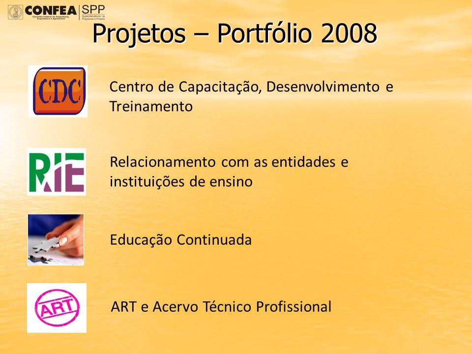 Projetos – Portfólio 2008 Centro de Capacitação, Desenvolvimento e Treinamento Relacionamento com as entidades e instituições de ensino Educação Conti