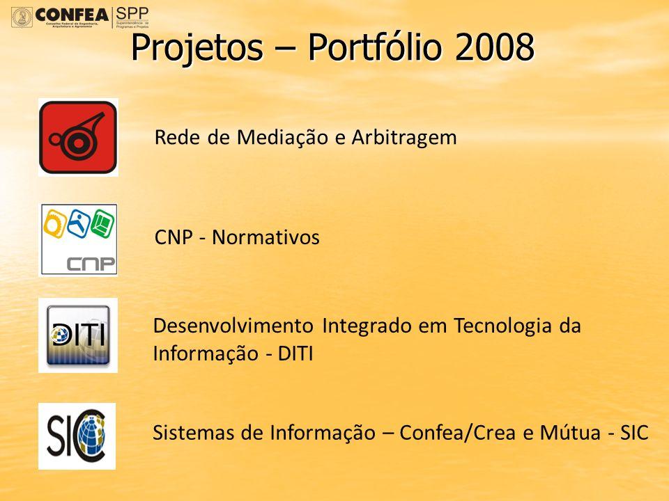 Projetos – Portfólio 2008 Rede de Mediação e Arbitragem CNP - Normativos Desenvolvimento Integrado em Tecnologia da Informação - DITI Sistemas de Info
