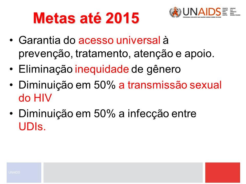 Metas até 2015 Garantia do acesso universal à prevenção, tratamento, atenção e apoio. Eliminação inequidade de gênero Diminuição em 50% a transmissão