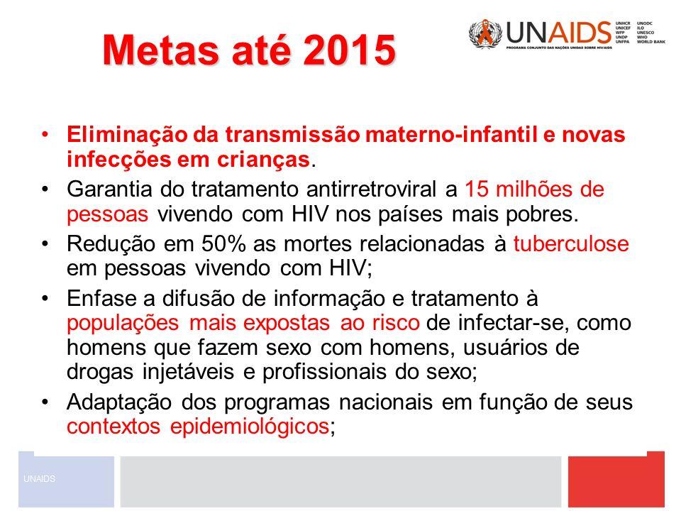 Metas até 2015 Eliminação da transmissão materno-infantil e novas infecções em crianças. Garantia do tratamento antirretroviral a 15 milhões de pessoa