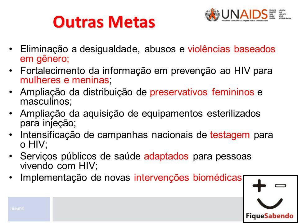 Outras Metas Eliminação a desigualdade, abusos e violências baseados em gênero; Fortalecimento da informação em prevenção ao HIV para mulheres e menin
