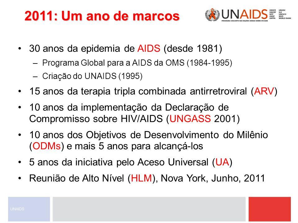 2011: Um ano de marcos 30 anos da epidemia de AIDS (desde 1981) –Programa Global para a AIDS da OMS (1984-1995) –Criação do UNAIDS (1995) 15 anos da t