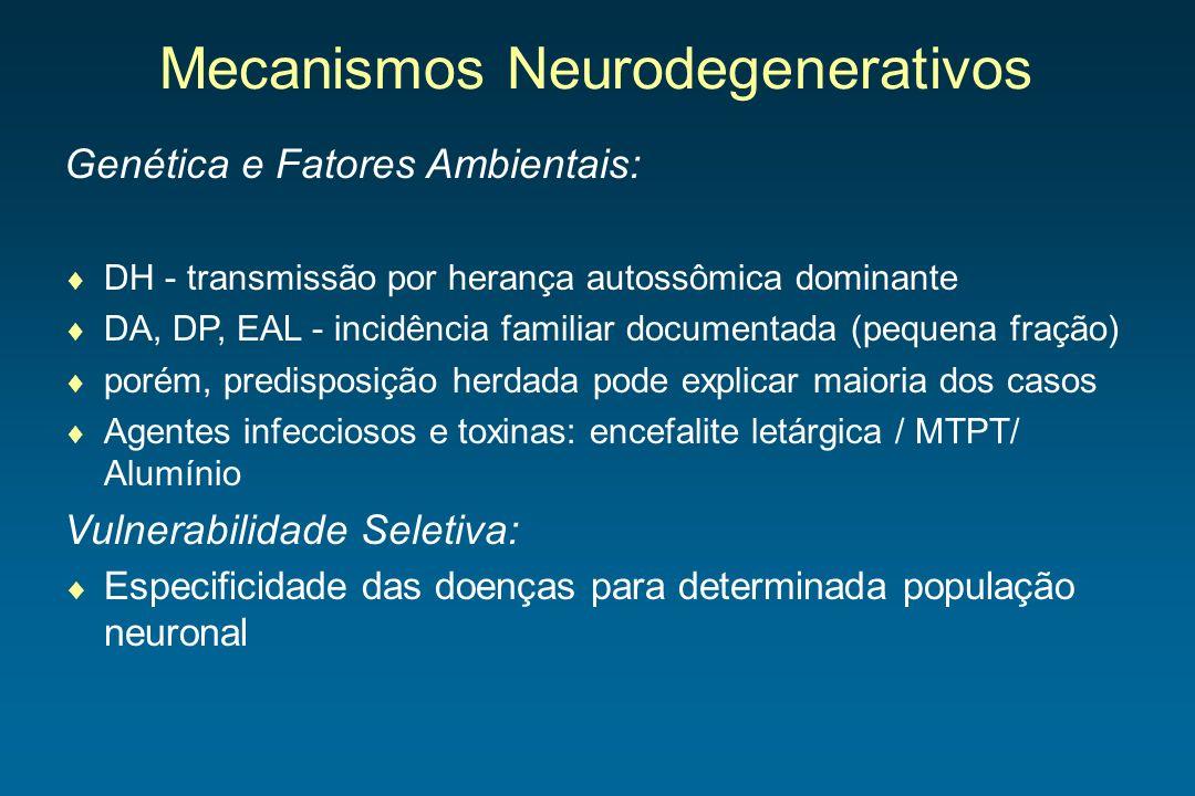 Mecanismos Neurodegenerativos Genética e Fatores Ambientais: DH - transmissão por herança autossômica dominante DA, DP, EAL - incidência familiar docu