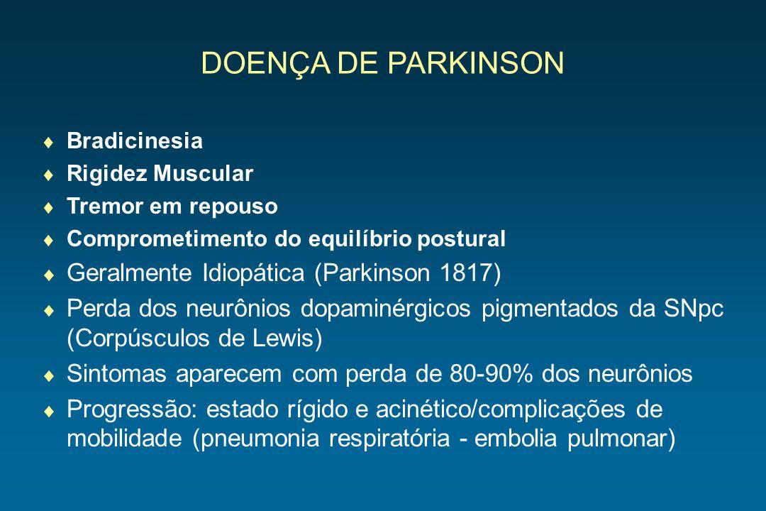 DOENÇA DE PARKINSON Bradicinesia Rigidez Muscular Tremor em repouso Comprometimento do equilíbrio postural Geralmente Idiopática (Parkinson 1817) Perd