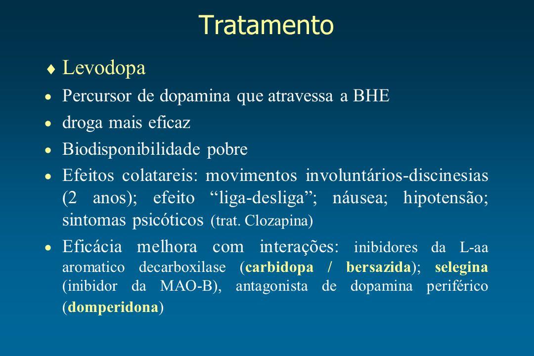 Tratamento Levodopa Percursor de dopamina que atravessa a BHE droga mais eficaz Biodisponibilidade pobre Efeitos colatareis: movimentos involuntários-