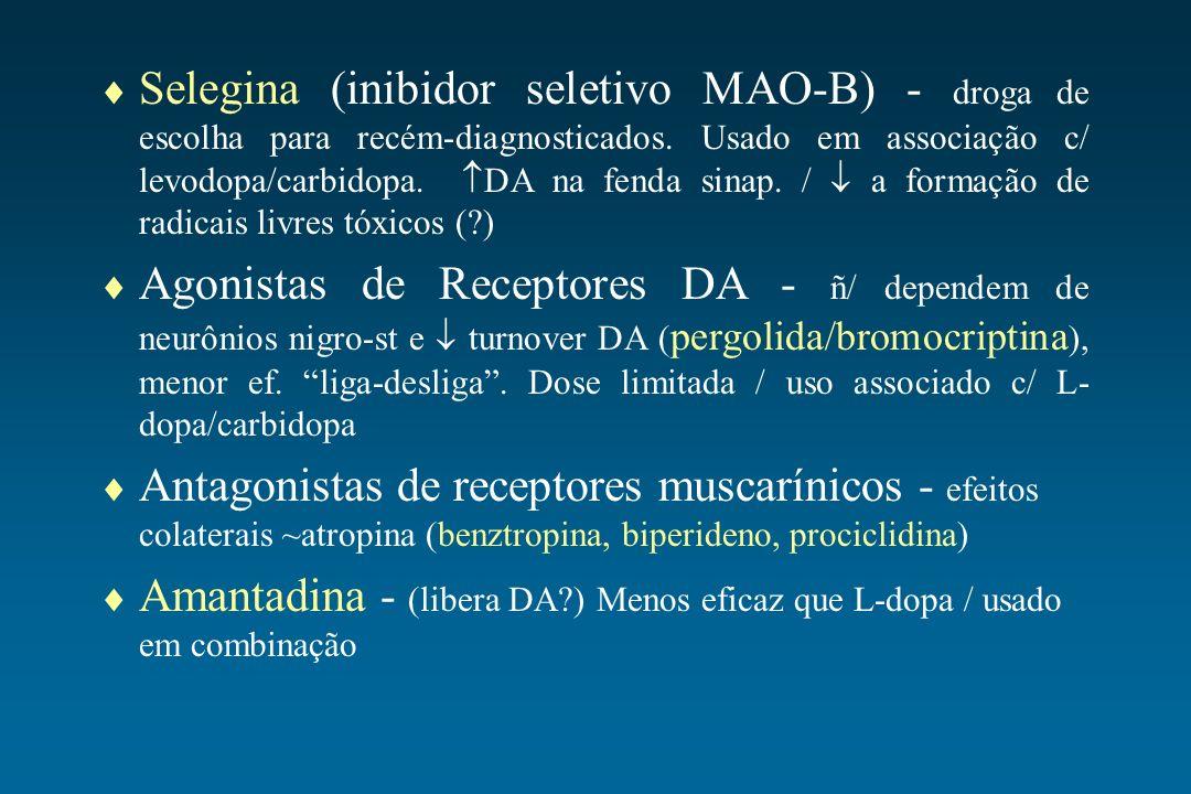 Selegina (inibidor seletivo MAO-B) - droga de escolha para recém-diagnosticados. Usado em associação c/ levodopa/carbidopa. DA na fenda sinap. / a for