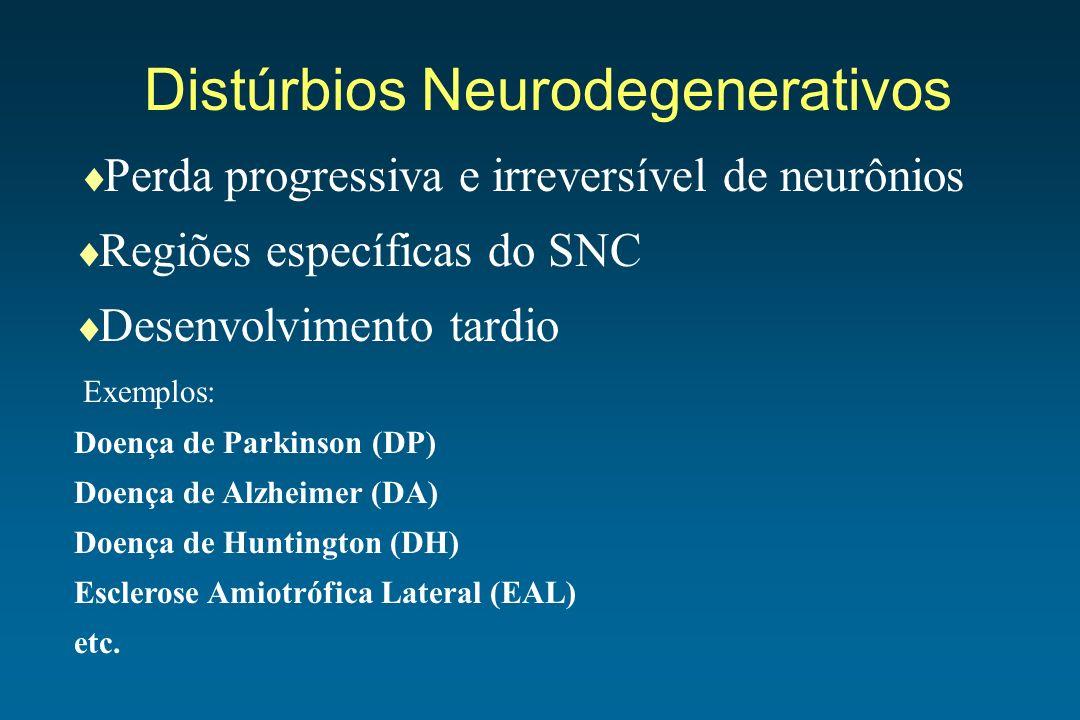 Distúrbios Neurodegenerativos Perda progressiva e irreversível de neurônios Regiões específicas do SNC Desenvolvimento tardio Exemplos: Doença de Park