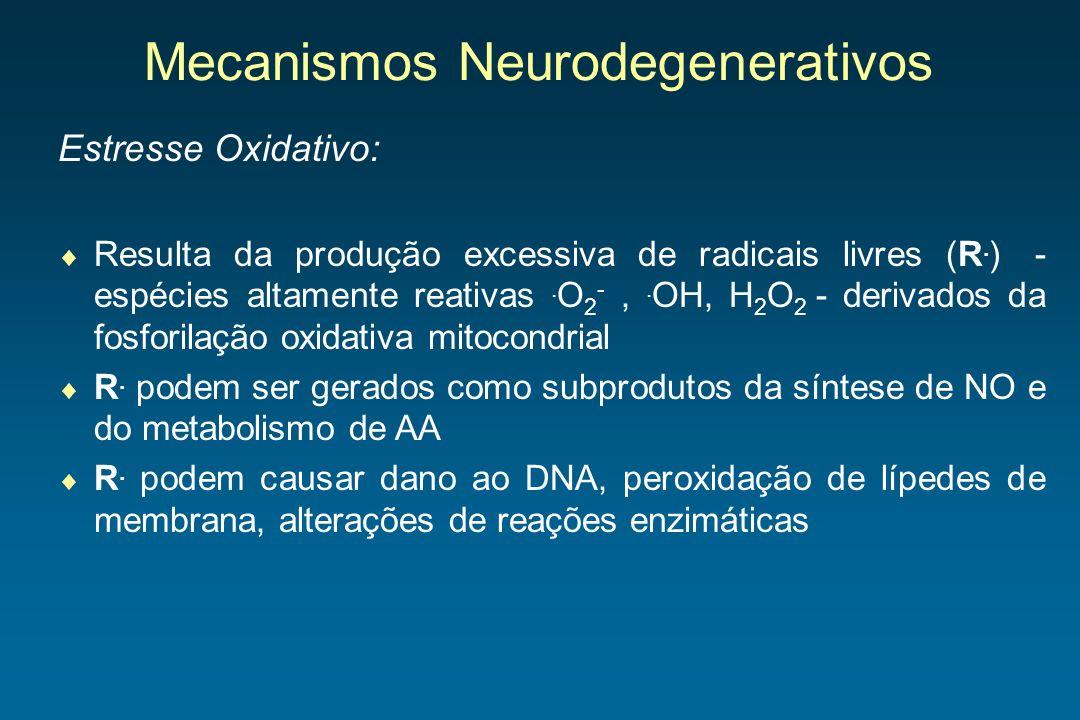 Mecanismos Neurodegenerativos Estresse Oxidativo: Resulta da produção excessiva de radicais livres (R. ) - espécies altamente reativas. O 2 -,. OH, H