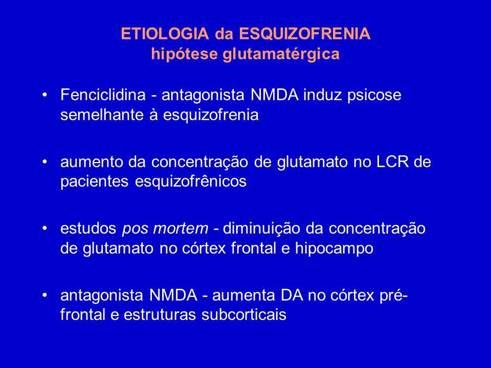 Fenciclidina - antagonista NMDA induz psicose semelhante à esquizofrenia aumento da concentração de glutamato no LCR de pacientes esquizofrênicos estudos pos mortem - diminuição da concentração de glutamato no córtex frontal e hipocampo antagonista NMDA - aumenta DA no córtex pré- frontal e estruturas subcorticais ETIOLOGIA da ESQUIZOFRENIA hipótese glutamatérgica