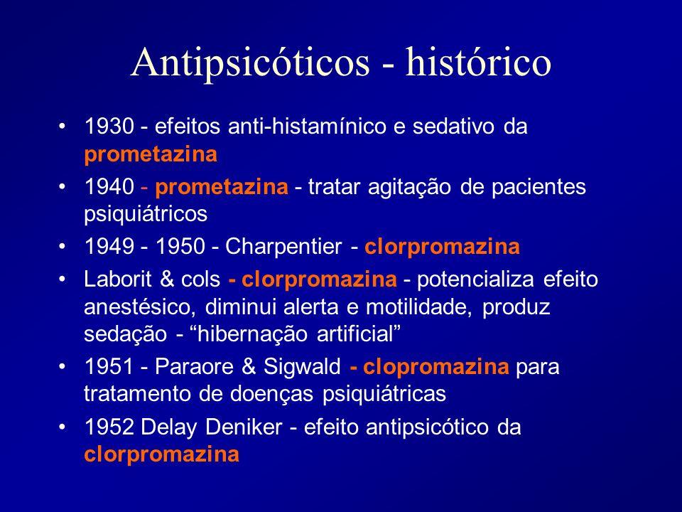 Antipsicóticos - histórico 1930 - efeitos anti-histamínico e sedativo da prometazina 1940 - prometazina - tratar agitação de pacientes psiquiátricos 1949 - 1950 - Charpentier - clorpromazina Laborit & cols - clorpromazina - potencializa efeito anestésico, diminui alerta e motilidade, produz sedação - hibernação artificial 1951 - Paraore & Sigwald - clopromazina para tratamento de doenças psiquiátricas 1952 Delay Deniker - efeito antipsicótico da clorpromazina