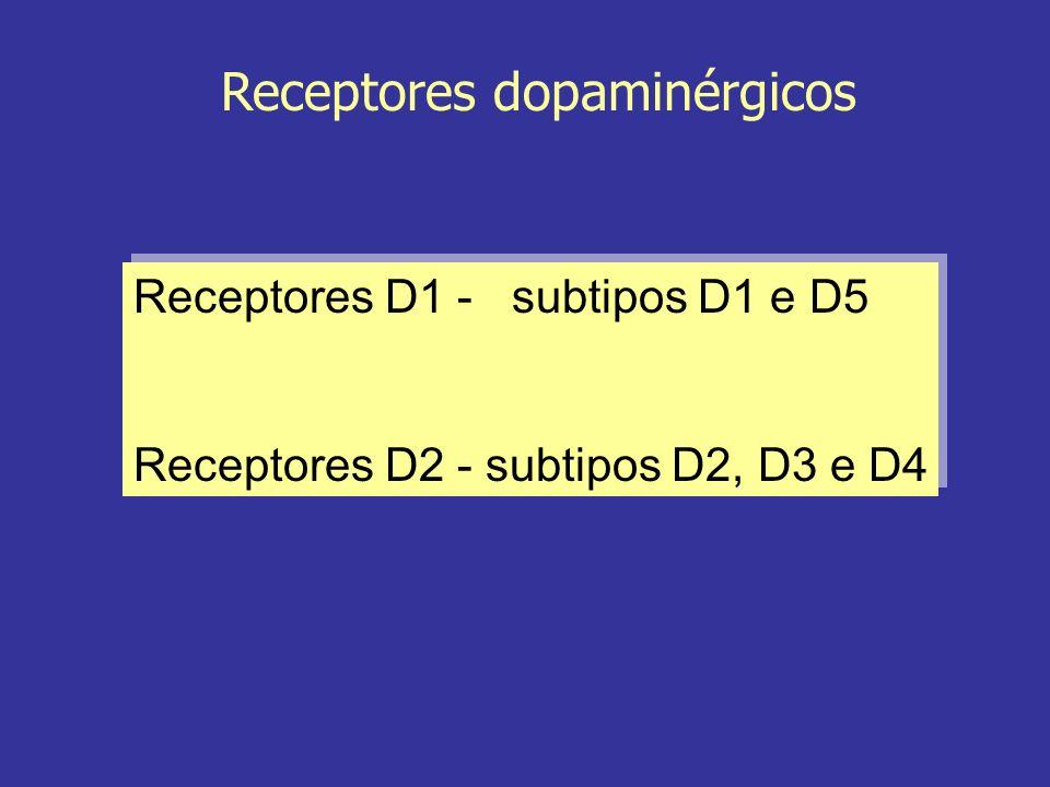 Receptores dopaminérgicos Receptores D1 - subtipos D1 e D5 Receptores D2 - subtipos D2, D3 e D4 Receptores D1 - subtipos D1 e D5 Receptores D2 - subtipos D2, D3 e D4
