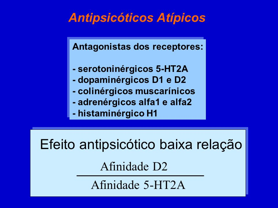 Afinidade D2 Afinidade 5-HT2A Antagonistas dos receptores: - serotoninérgicos 5-HT2A - dopaminérgicos D1 e D2 - colinérgicos muscarínicos - adrenérgicos alfa1 e alfa2 - histaminérgico H1 Antagonistas dos receptores: - serotoninérgicos 5-HT2A - dopaminérgicos D1 e D2 - colinérgicos muscarínicos - adrenérgicos alfa1 e alfa2 - histaminérgico H1 Efeito antipsicótico baixa relação