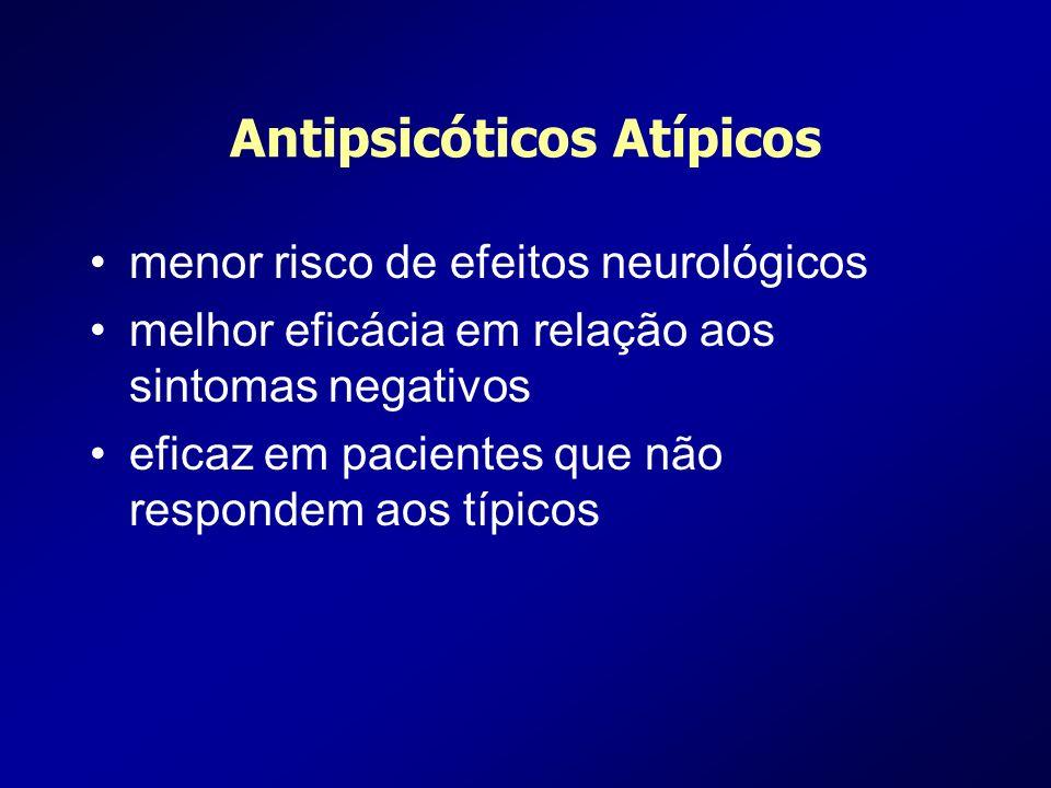 Antipsicóticos Atípicos menor risco de efeitos neurológicos melhor eficácia em relação aos sintomas negativos eficaz em pacientes que não respondem aos típicos