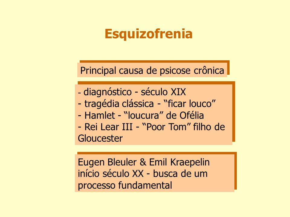 Esquizofrenia - diagnóstico - século XIX - tragédia clássica - ficar louco - Hamlet - loucura de Ofélia - Rei Lear III - Poor Tom filho de Gloucester