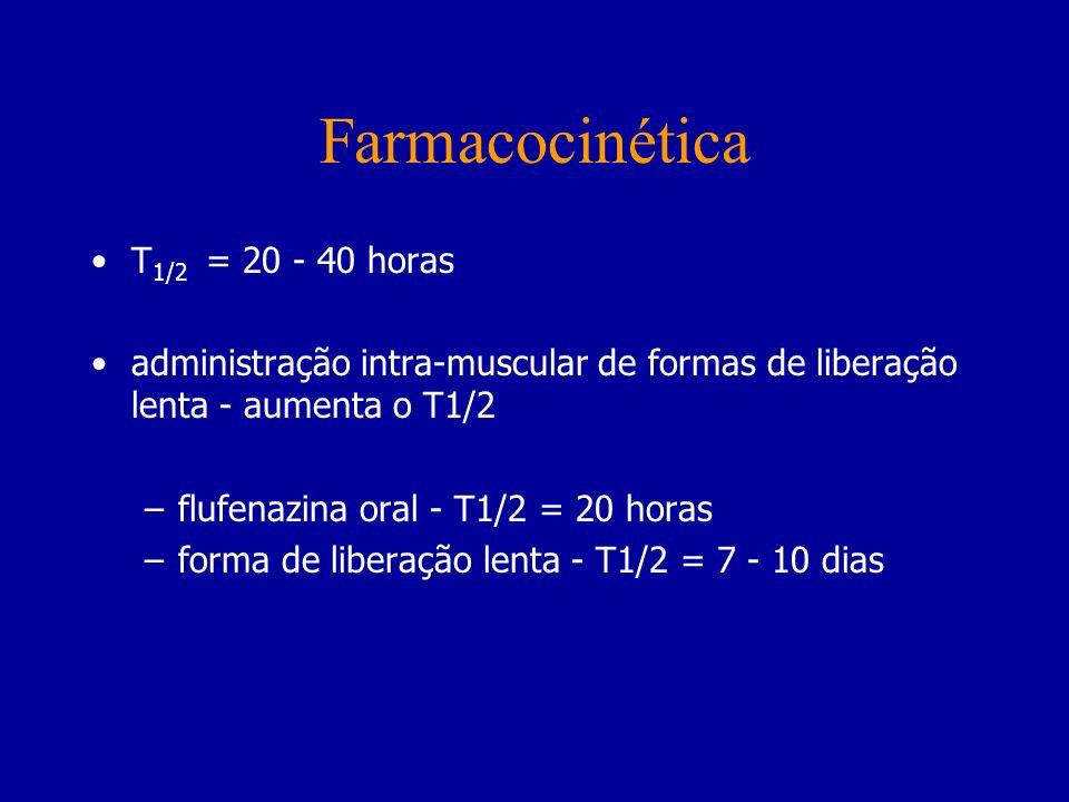 T 1/2 = 20 - 40 horas administração intra-muscular de formas de liberação lenta - aumenta o T1/2 –flufenazina oral - T1/2 = 20 horas –forma de liberação lenta - T1/2 = 7 - 10 dias Farmacocinética