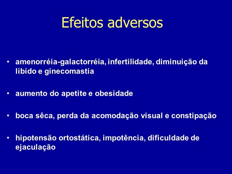amenorréia-galactorréia, infertilidade, diminuição da libído e ginecomastia aumento do apetite e obesidade boca sêca, perda da acomodação visual e con